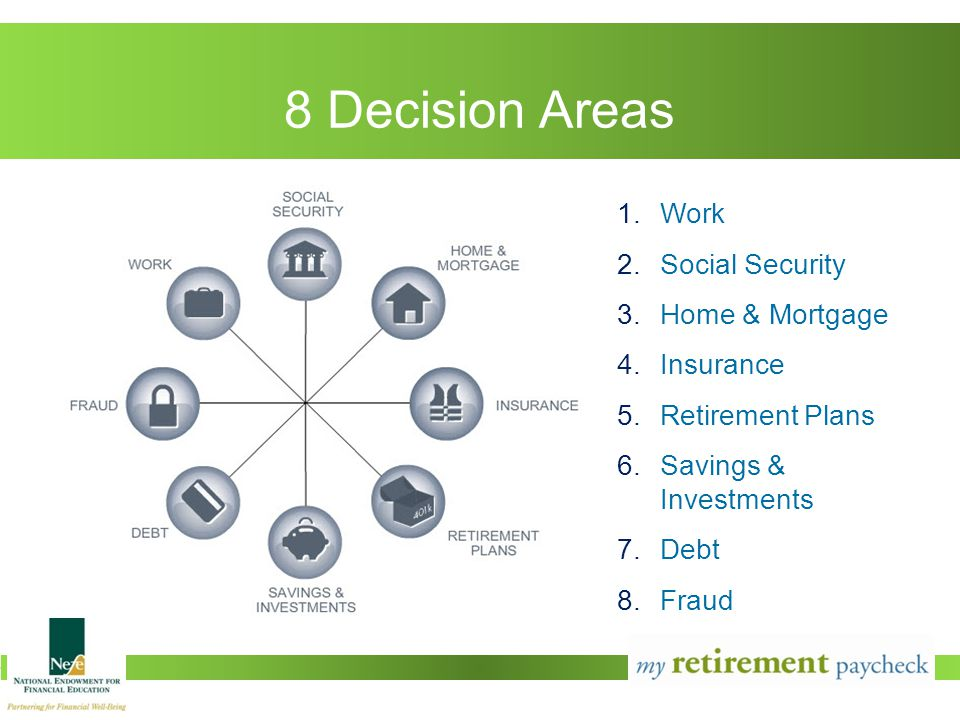 8 Decision Areas 1.Work 2.Social Security 3.Home & Mortgage 4.Insurance 5.Retirement Plans 6.Savings & Investments 7.Debt 8.Fraud