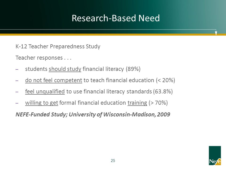 Research-Based Need K-12 Teacher Preparedness Study Teacher responses... – students should study financial literacy (89%) – do not feel competent to t
