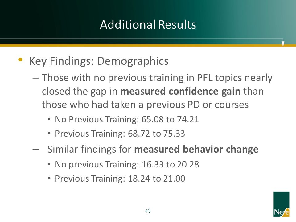 Additional Results Key Findings: Demographics – Those with no previous training in PFL topics nearly closed the gap in measured confidence gain than t