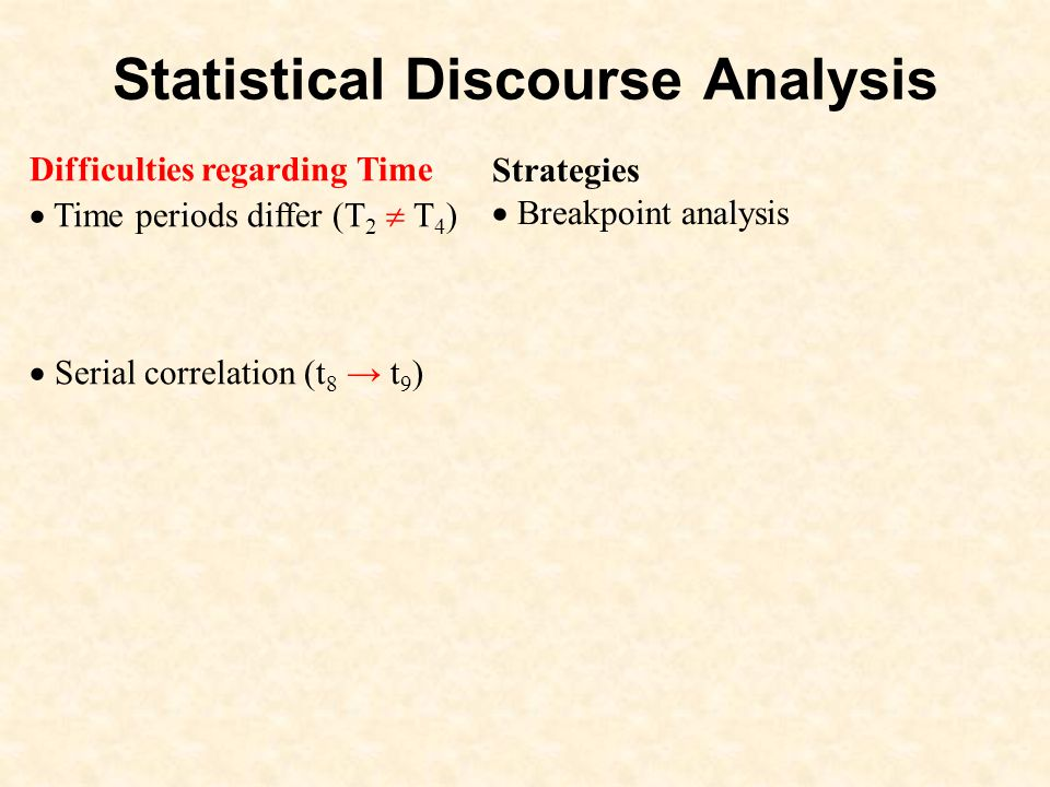 Difficulties regarding Time Time periods differ (T 2 T 4 ) Serial correlation (t 8 t 9 ) Strategies Breakpoint analysis