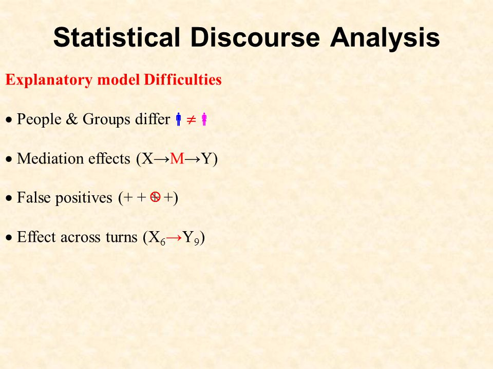 Statistical Discourse Analysis Explanatory model Difficulties People & Groups differ Mediation effects (XMY) False positives (+ + + +) Effect across turns (X 6Y 9 )