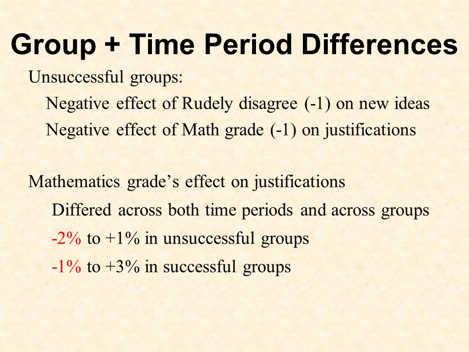 Group + Time Period Differences Unsuccessful groups: Negative effect of Rudely disagree (-1) on new ideas Negative effect of Math grade (-1) on justifications Mathematics grades effect on justifications Differed across both time periods and across groups -2% to +1% in unsuccessful groups -1% to +3% in successful groups