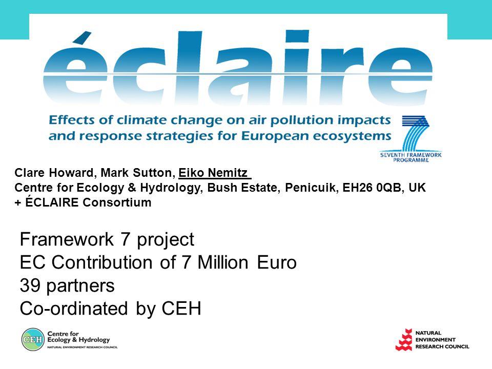 ÉCLAIRE flux network / Forest sites C1: Laboratory work: NO emissions from soils & litter Litter emissions (20˚C)NO soil emissions (top 6 cm) (20˚C)