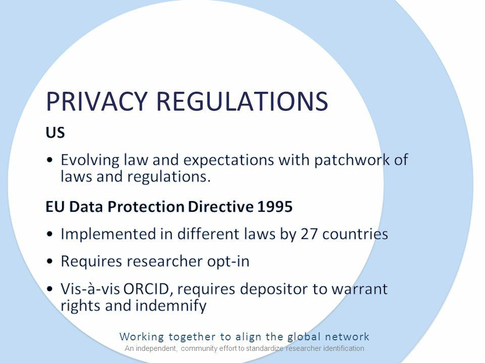 Working together to align the global network An independent, community effort to standardize researcher identification PRIVACY REGULATIONS