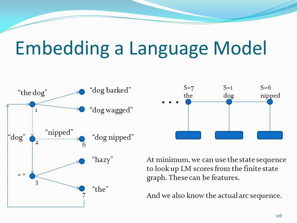 S=1 dog S=6 nipped S=7 the... Embedding a Language Model the dog dog barked dog wagged dogdog nipped hazy the nipped 1 2 3 6 7 At minimum, we can use