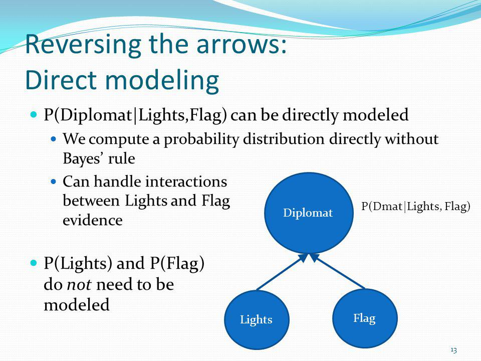 Reversing the arrows: Direct modeling P(Diplomat|Lights,Flag) can be directly modeled We compute a probability distribution directly without Bayes rul