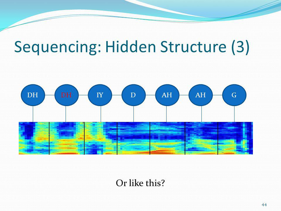 Sequencing: Hidden Structure (3) DH IYDAH G Or like this? 44