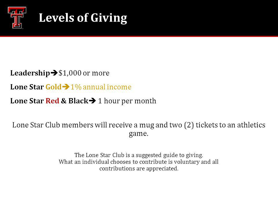 Levels of Giving Leadership $1,000 or more Lone Star Gold 1% annual income Lone Star Red & Black 1 hour per month Lone Star Club members will receive a mug and two (2) tickets to an athletics game.