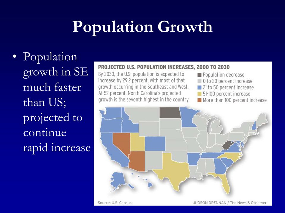 Population Growth Population growth in SE much faster than US; projected to continue rapid increase