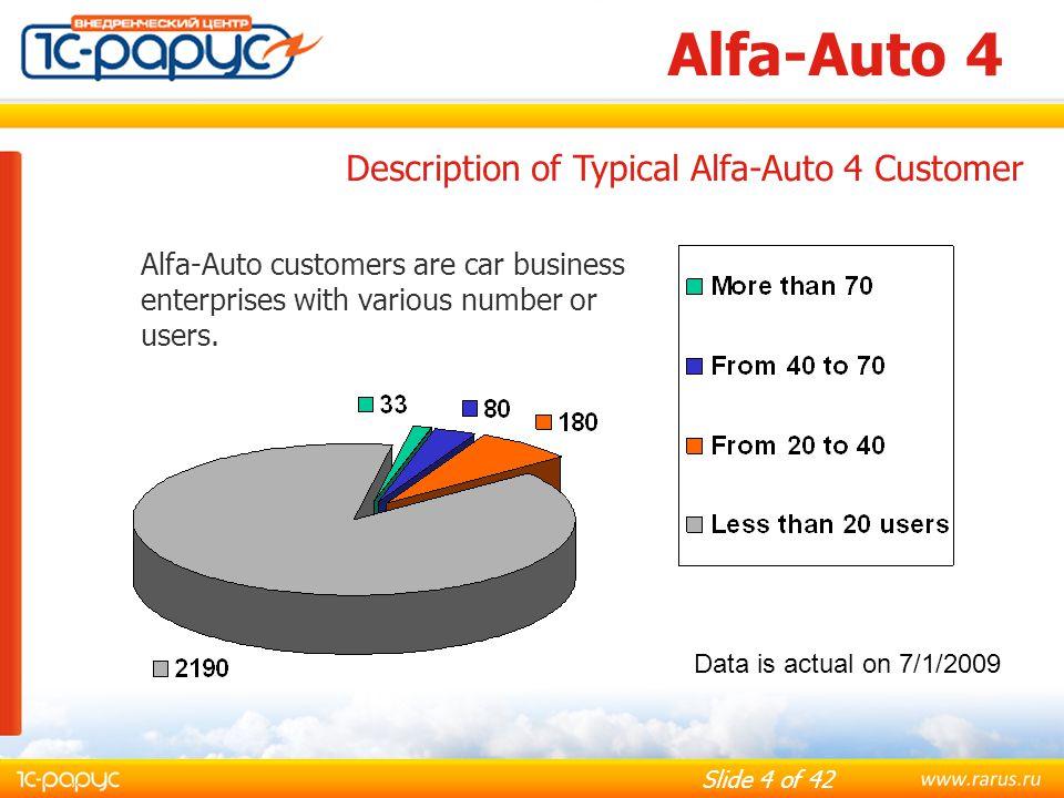 Slide 25 of 42 Alfa-Auto 4 Job Ticket History Report