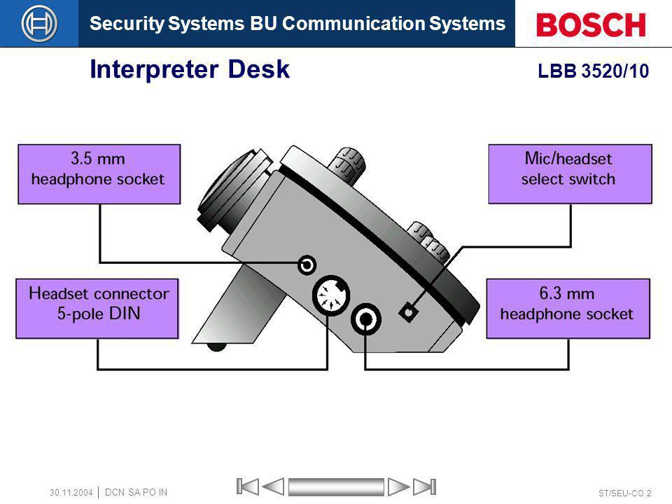 Security Systems BU Communication Systems ST/SEU-CO 2 DCN SA PO IN 30.11.2004 Interpreter Desk LBB 3520/10