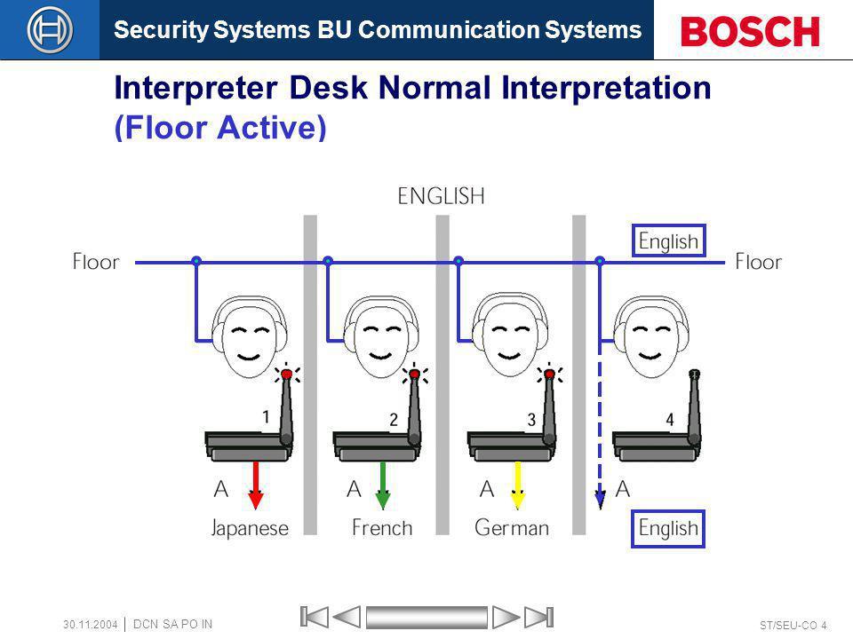 Security Systems BU Communication Systems ST/SEU-CO 4 DCN SA PO IN 30.11.2004 Interpreter Desk Normal Interpretation (Floor Active)