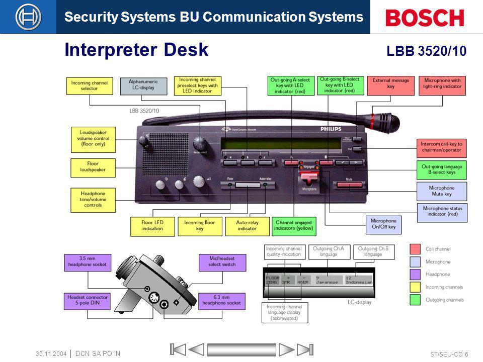 Security Systems BU Communication Systems ST/SEU-CO 6 DCN SA PO IN 30.11.2004 Interpreter Desk LBB 3520/10