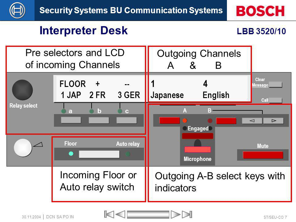 Security Systems BU Communication Systems ST/SEU-CO 7 DCN SA PO IN 30.11.2004 Interpreter Desk LBB 3520/10 Engaged Relay select Microphone Call Clear