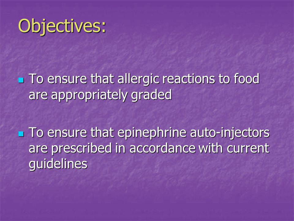 Objectives: To ensure that allergic reactions to food are appropriately graded To ensure that allergic reactions to food are appropriately graded To ensure that epinephrine auto-injectors are prescribed in accordance with current guidelines To ensure that epinephrine auto-injectors are prescribed in accordance with current guidelines