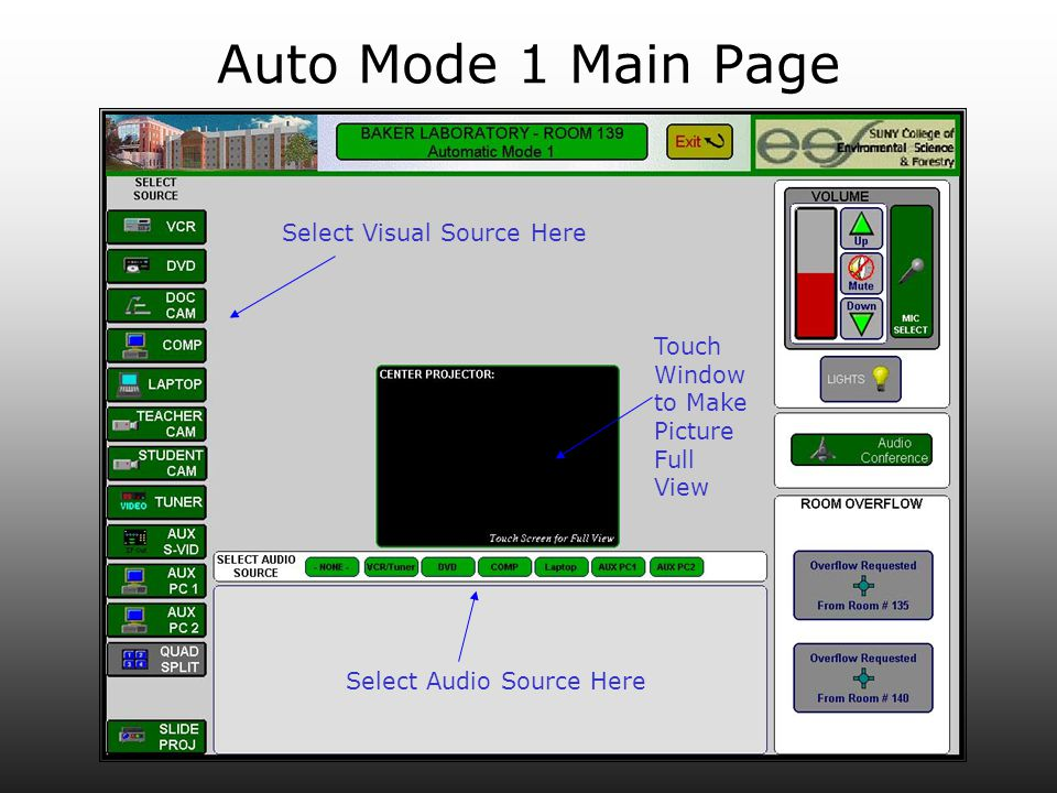 Auto Mode 1 Main Page Select Visual Source Here Select Audio Source Here Touch Window to Make Picture Full View
