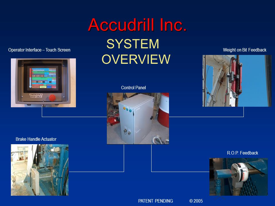 Accudrill Inc. SYSTEM OVERVIEW Operator Interface – Touch Screen Control Panel Brake Handle Actuator Weight on Bit Feedback R.O.P. Feedback PATENT PEN