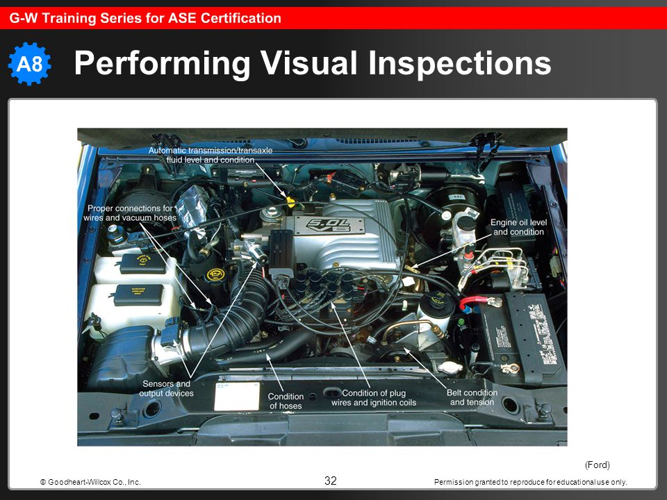Permission granted to reproduce for educational use only. 32 © Goodheart-Willcox Co., Inc. Performing Visual Inspections (Ford)