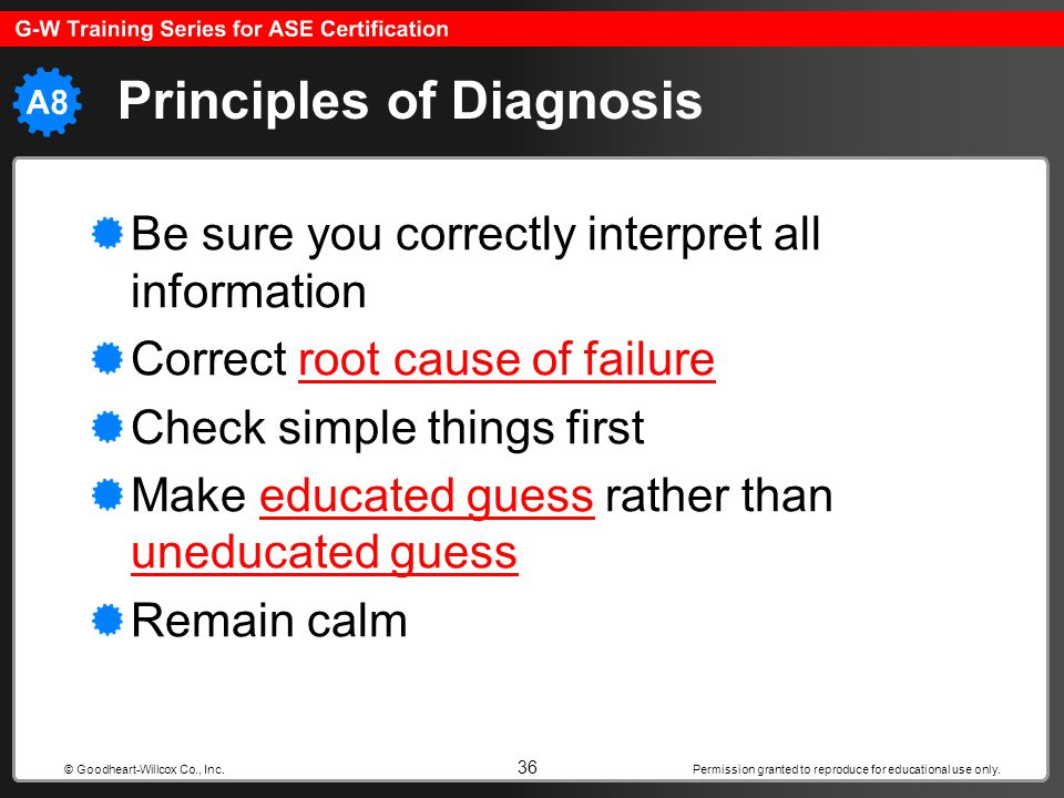 Permission granted to reproduce for educational use only. 36 © Goodheart-Willcox Co., Inc. Principles of Diagnosis Be sure you correctly interpret all