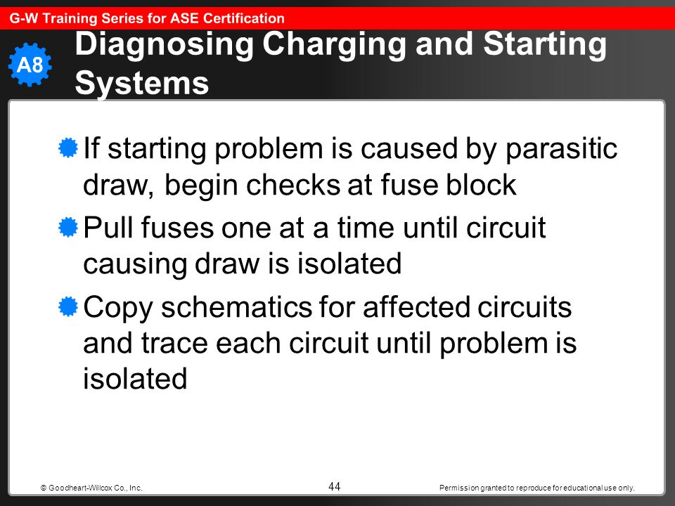 Permission granted to reproduce for educational use only. 44 © Goodheart-Willcox Co., Inc. Diagnosing Charging and Starting Systems If starting proble