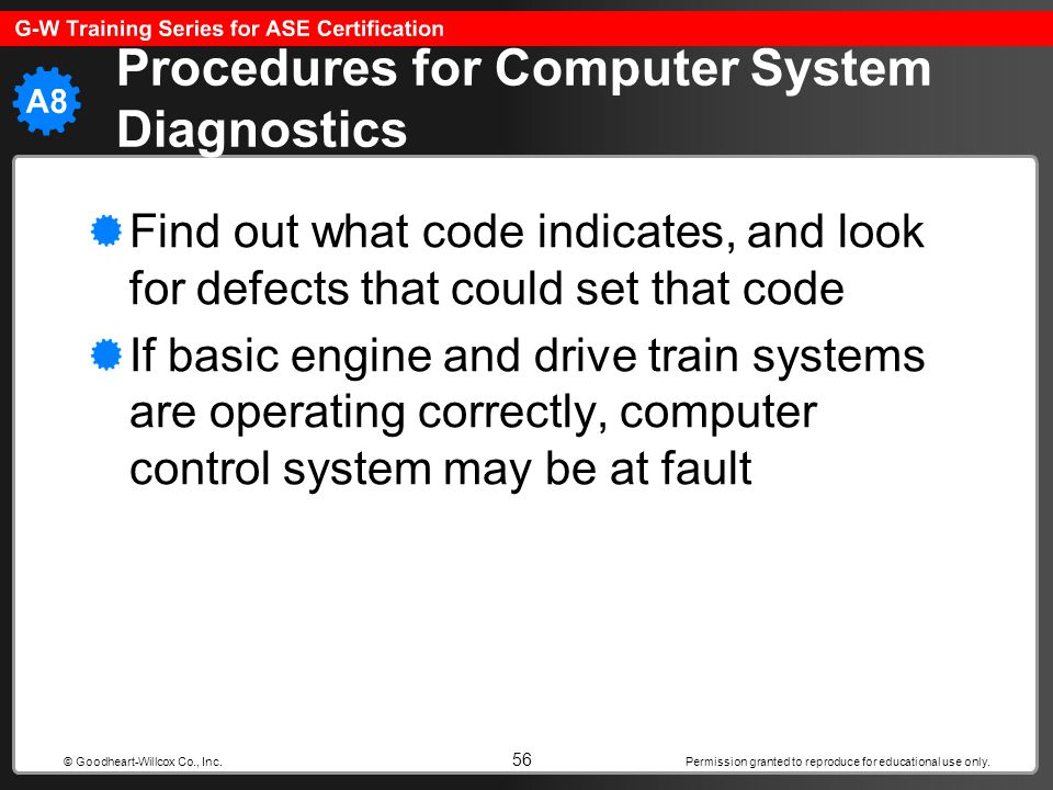 Permission granted to reproduce for educational use only. 56 © Goodheart-Willcox Co., Inc. Procedures for Computer System Diagnostics Find out what co