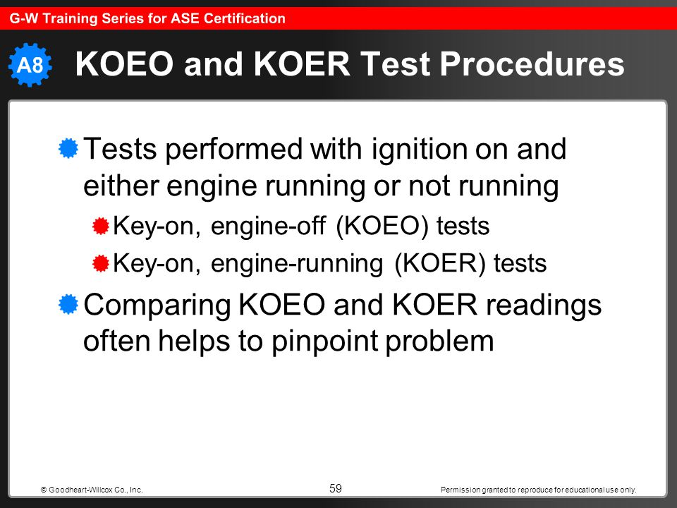 Permission granted to reproduce for educational use only. 59 © Goodheart-Willcox Co., Inc. KOEO and KOER Test Procedures Tests performed with ignition