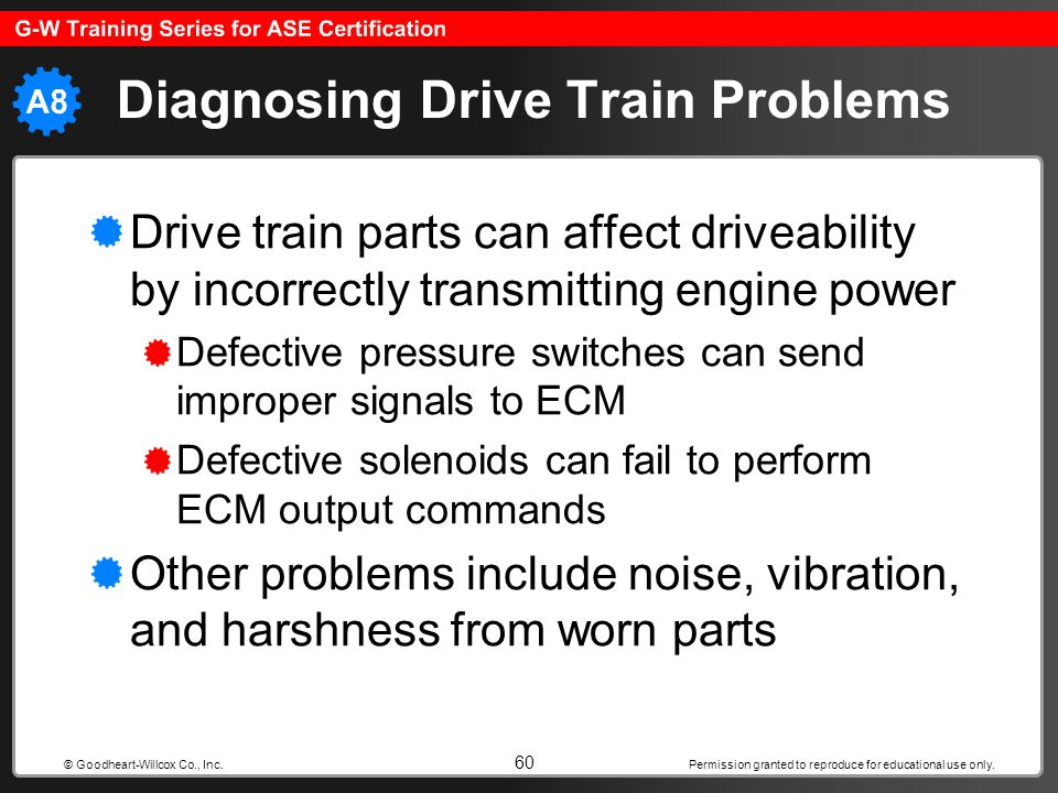 Permission granted to reproduce for educational use only. 60 © Goodheart-Willcox Co., Inc. Diagnosing Drive Train Problems Drive train parts can affec
