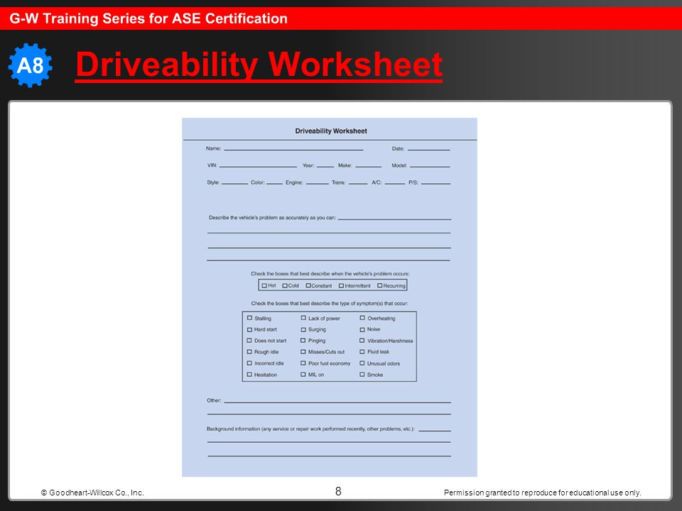 Permission granted to reproduce for educational use only. 8 © Goodheart-Willcox Co., Inc. Driveability Worksheet