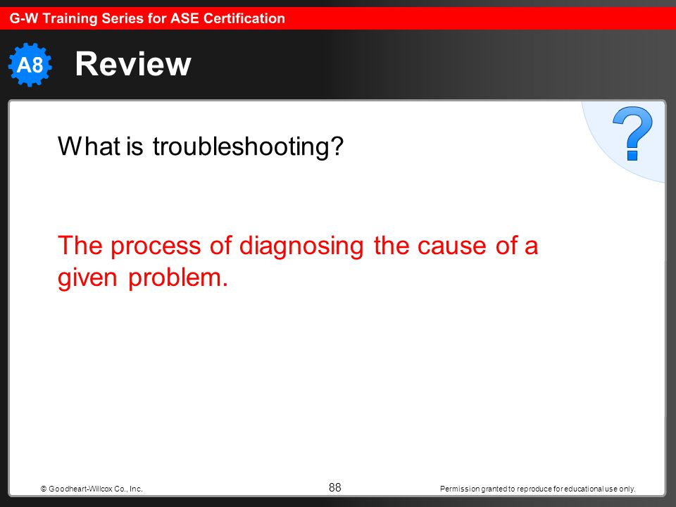 Permission granted to reproduce for educational use only. 88 © Goodheart-Willcox Co., Inc. Review What is troubleshooting? The process of diagnosing t