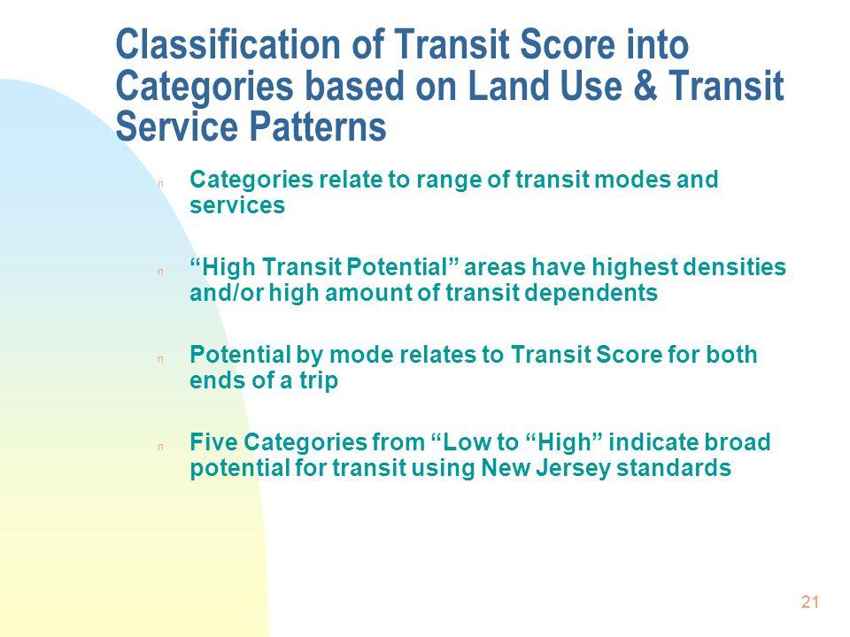 21 Classification of Transit Score into Categories based on Land Use & Transit Service Patterns n Categories relate to range of transit modes and serv