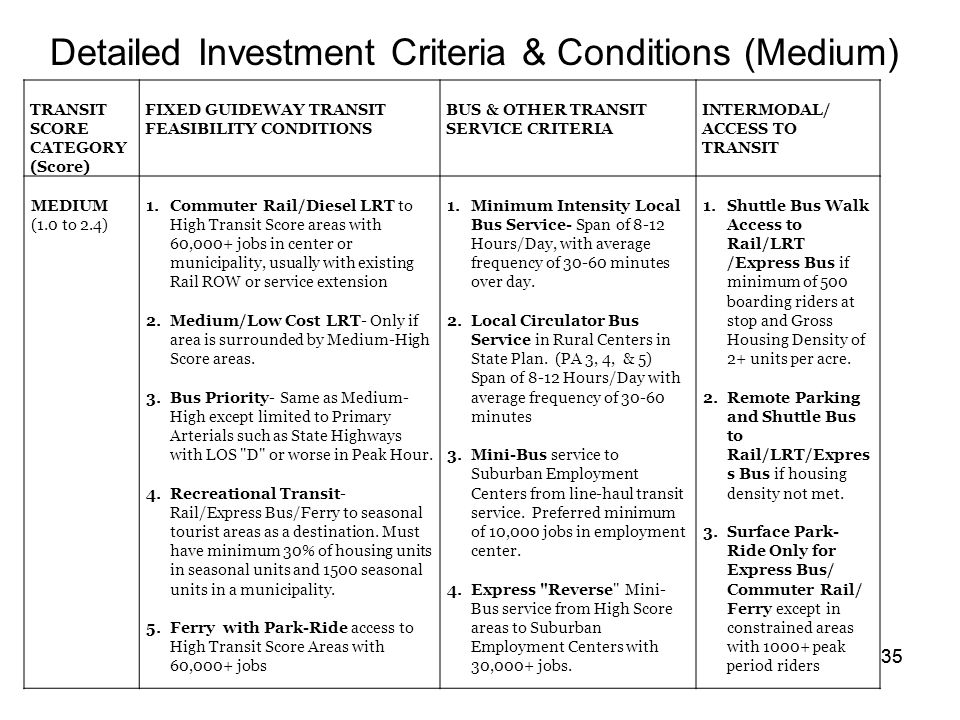 35 Detailed Investment Criteria & Conditions (Medium) TRANSIT SCORE CATEGORY (Score) FIXED GUIDEWAY TRANSIT FEASIBILITY CONDITIONS BUS & OTHER TRANSIT