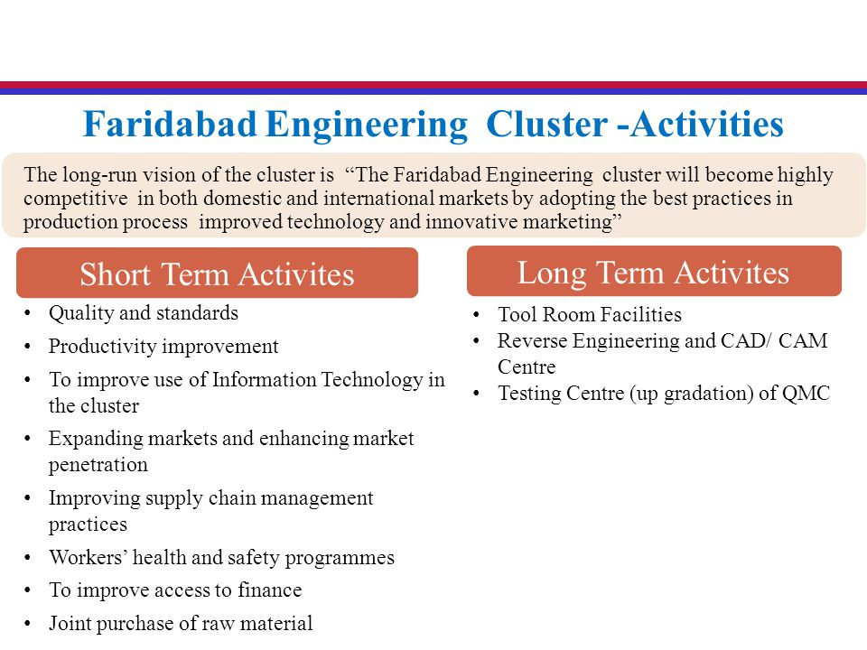 Faridabad Engineering Cluster -Activities The long-run vision of the cluster is The Faridabad Engineering cluster will become highly competitive in bo