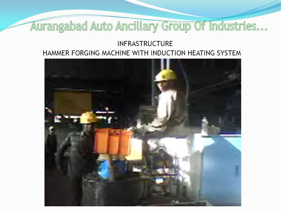 HAMMER FORGING MACHINE WITH INDUCTION HEATING SYSTEM