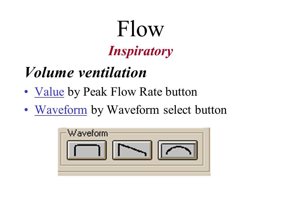 Flow P eso Esophageal Pressure Auto-PEEP Measurement