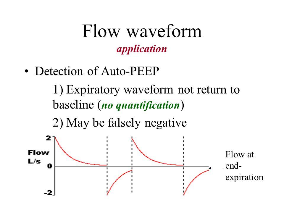 P alv, R A, V = –(P alv / R) · (e -t / ) Flow Expiratory ·