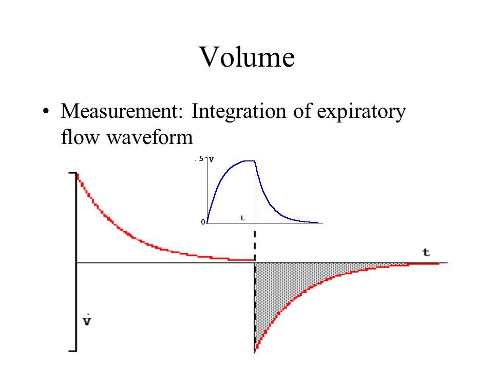 Flow waveform application Dips in exp. flow during assisted ventilation or PSV: Insufficient trigger effort Inspiratory effort Auto- PEEP
