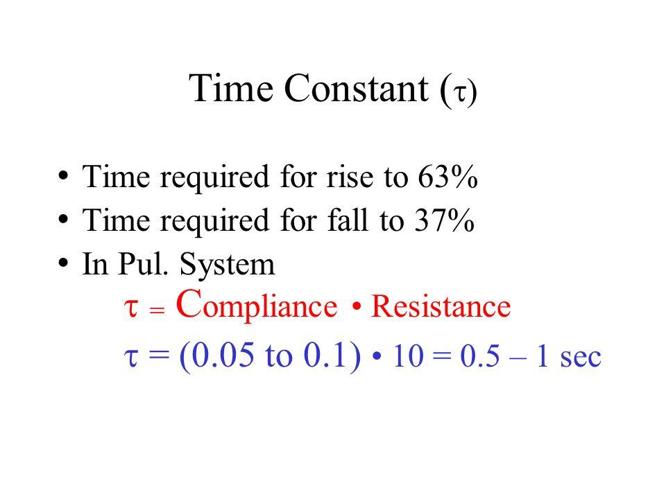 y = y f. (1 - e (-t / TC) ) y TC Exponential Rise 63 86.5 95