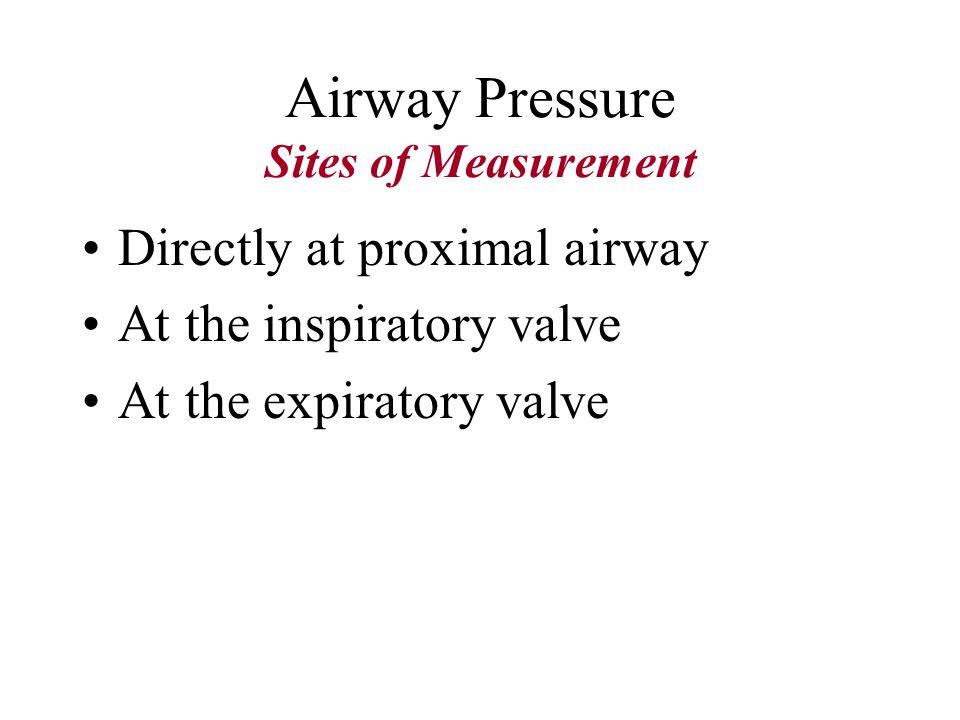 Equation of Motion P aw = V(t) / C + R. V(t) + PEEP + PEEP i Airway Pressure