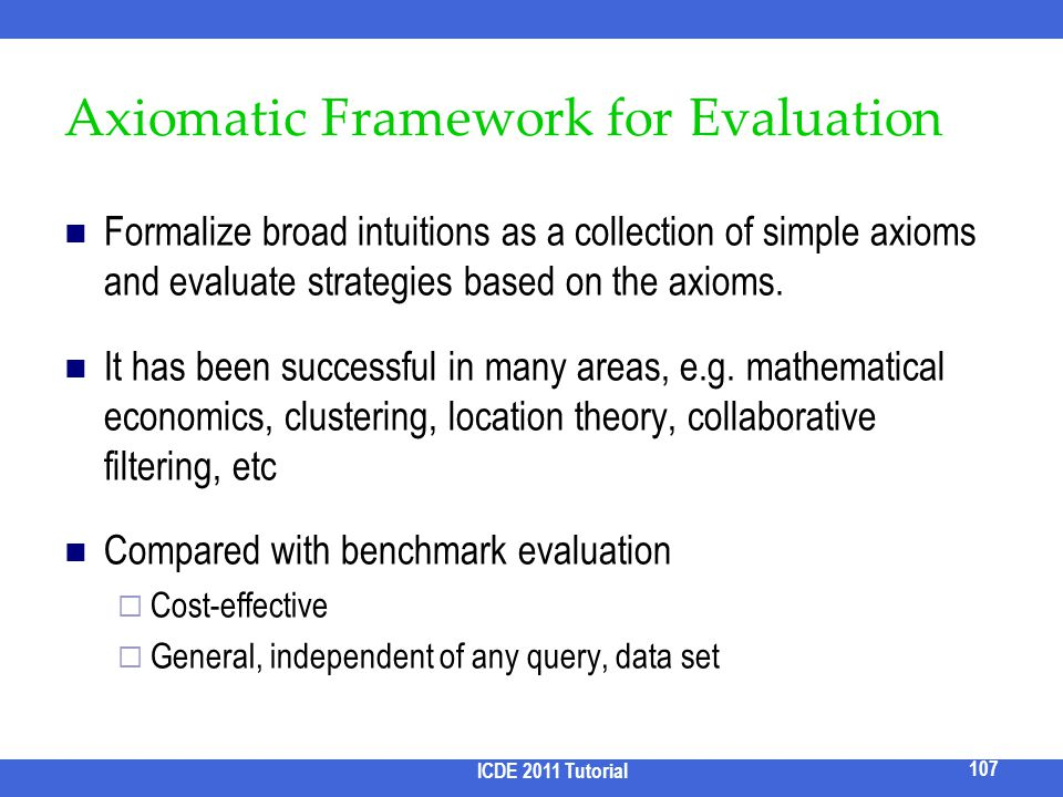 Axiomatic Framework for Evaluation Formalize broad intuitions as a collection of simple axioms and evaluate strategies based on the axioms. It has bee
