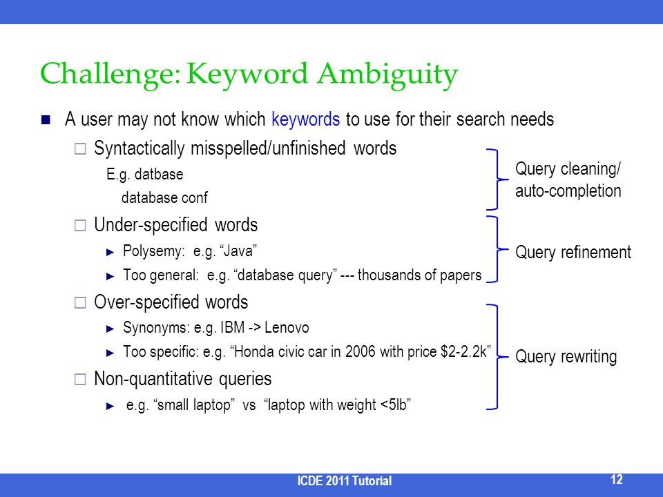 Challenge: Keyword Ambiguity A user may not know which keywords to use for their search needs Syntactically misspelled/unfinished words E.g. datbase d