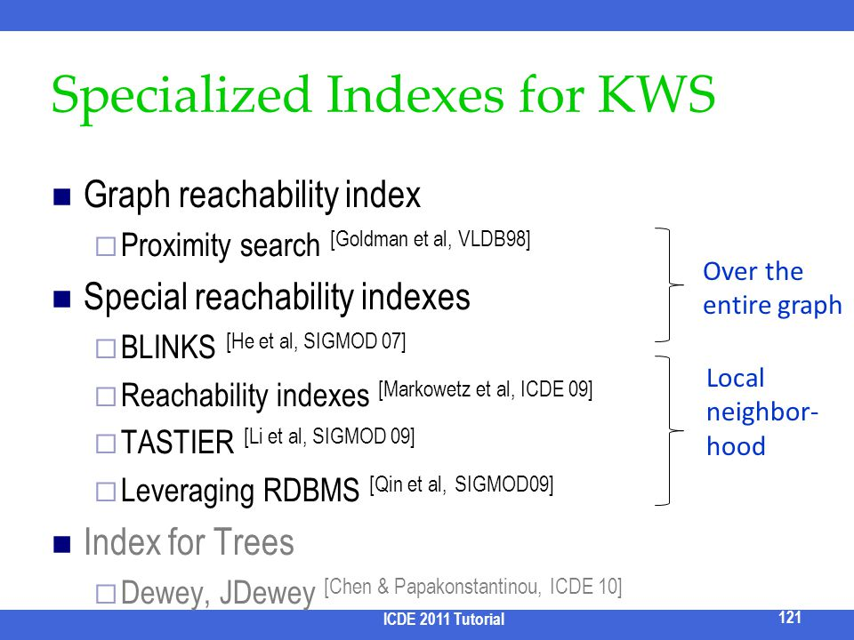 Specialized Indexes for KWS Graph reachability index Proximity search [Goldman et al, VLDB98] Special reachability indexes BLINKS [He et al, SIGMOD 07