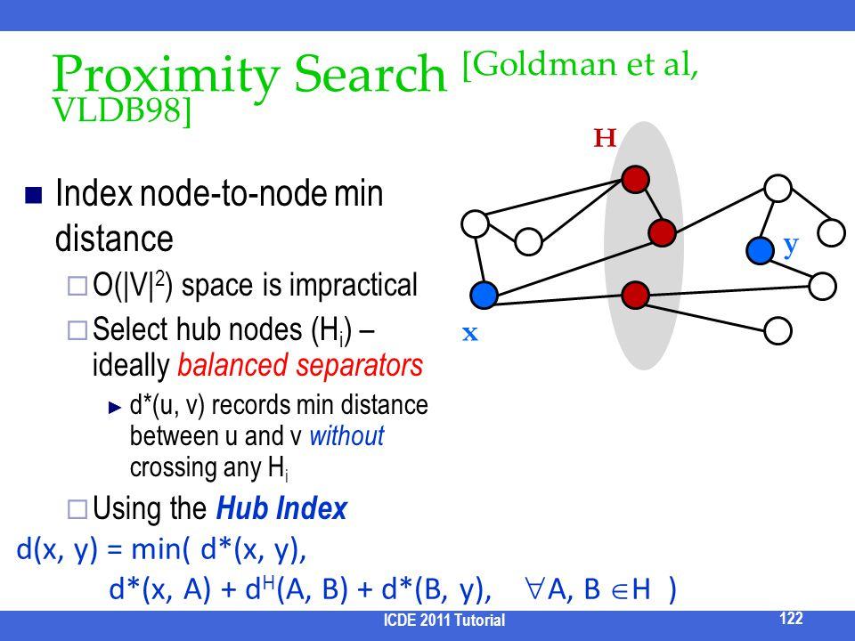 Proximity Search [Goldman et al, VLDB98] Index node-to-node min distance O(|V| 2 ) space is impractical Select hub nodes (H i ) – ideally balanced sep