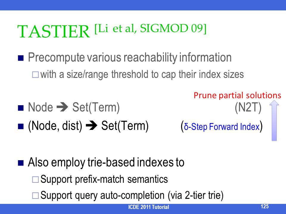 TASTIER [Li et al, SIGMOD 09] Precompute various reachability information with a size/range threshold to cap their index sizes Node Set(Term) (N2T) (N