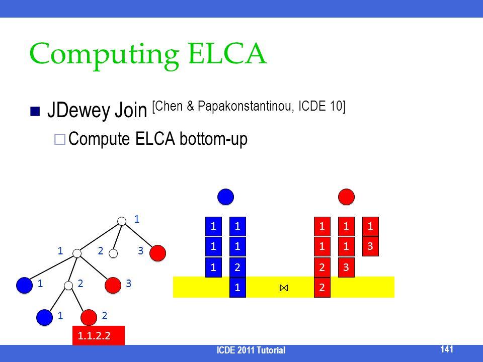 Computing ELCA JDewey Join [Chen & Papakonstantinou, ICDE 10] Compute ELCA bottom-up ICDE 2011 Tutorial 141 1 123 123 12 1.1.2.2 1 1 2 2 1 1 3 3 1 1 1