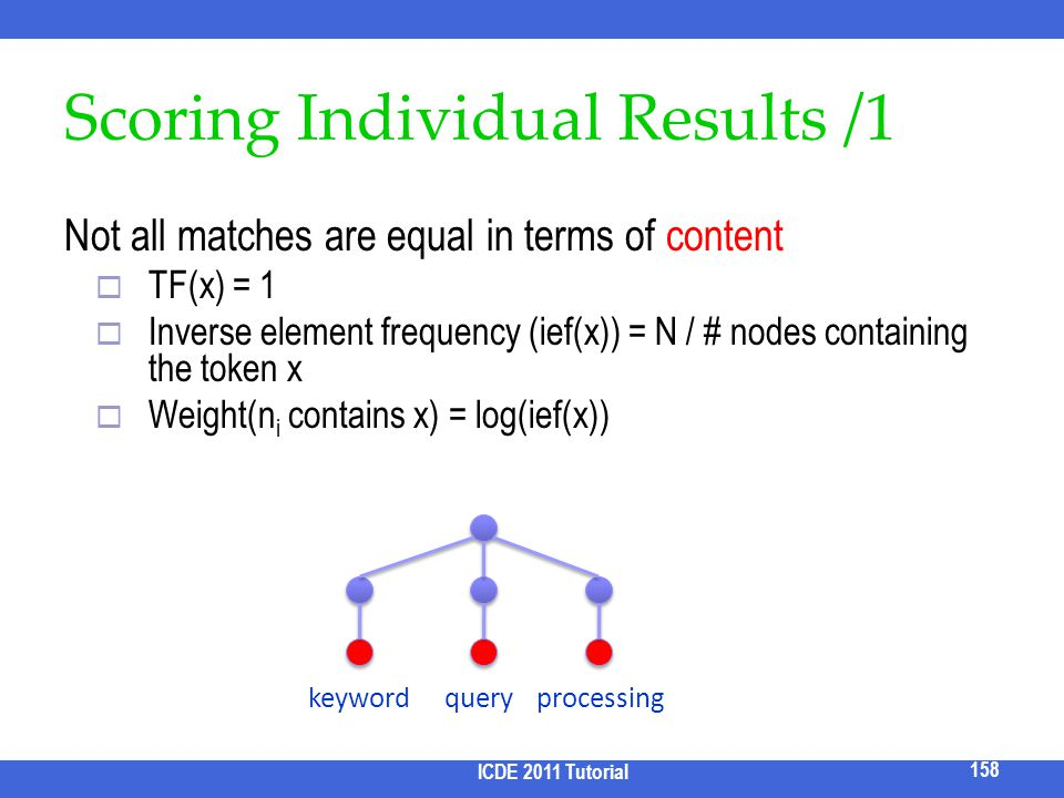 Scoring Individual Results /1 Not all matches are equal in terms of content TF(x) = 1 Inverse element frequency (ief(x)) = N / # nodes containing the