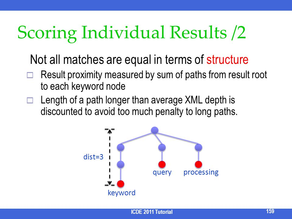 Scoring Individual Results /2 dist=3 Not all matches are equal in terms of structure Result proximity measured by sum of paths from result root to eac