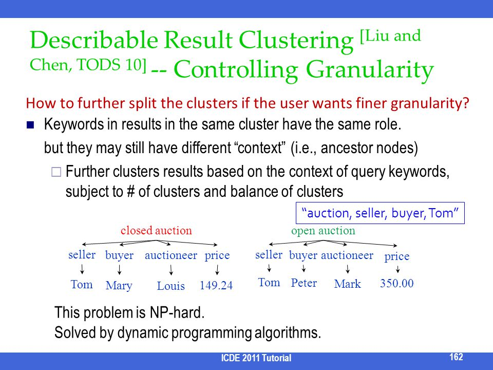Describable Result Clustering [Liu and Chen, TODS 10] -- Controlling Granularity ICDE 2011 Tutorial 162 Keywords in results in the same cluster have t