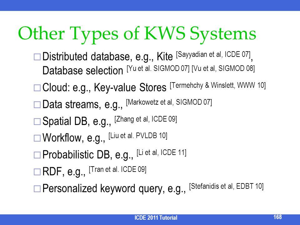 Other Types of KWS Systems Distributed database, e.g., Kite [Sayyadian et al, ICDE 07], Database selection [Yu et al. SIGMOD 07] [Vu et al, SIGMOD 08]