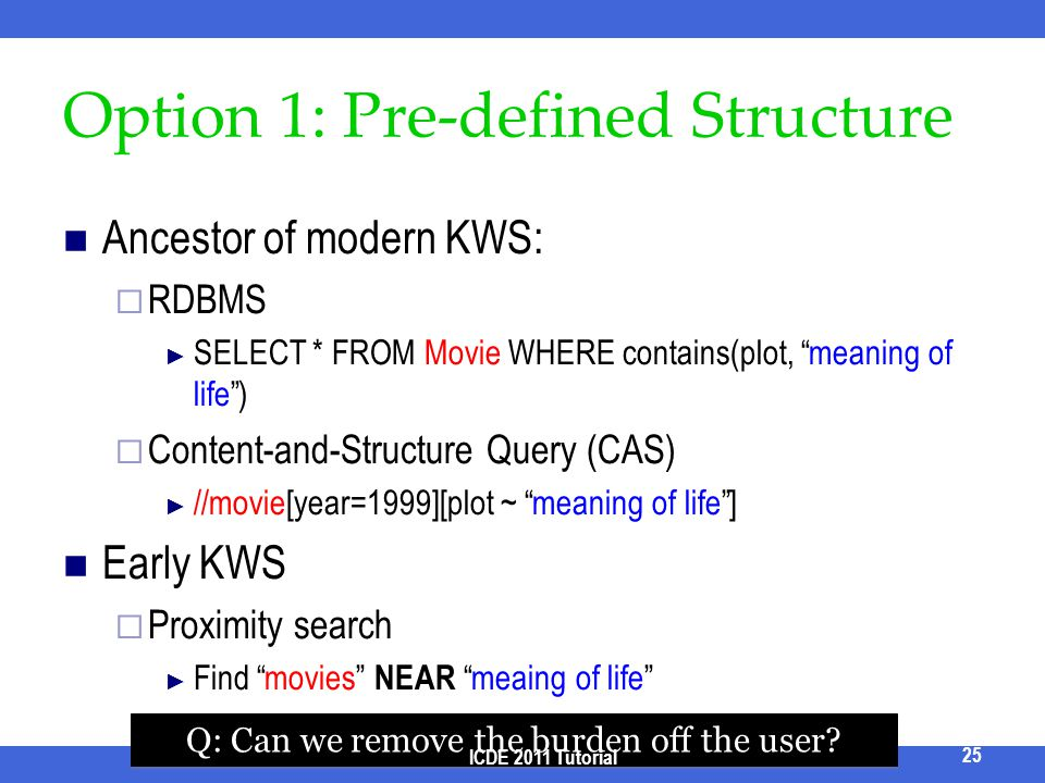 Option 1: Pre-defined Structure Ancestor of modern KWS: RDBMS SELECT * FROM Movie WHERE contains(plot, meaning of life) Content-and-Structure Query (C