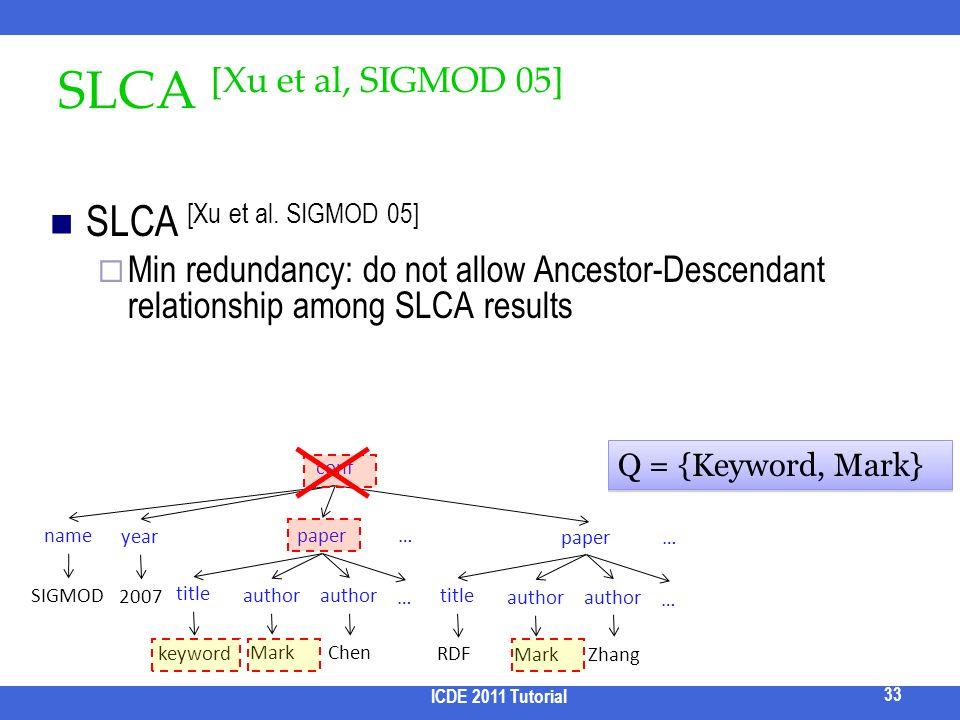 SLCA [Xu et al, SIGMOD 05] ICDE 2011 Tutorial 33 SLCA [Xu et al. SIGMOD 05] Min redundancy: do not allow Ancestor-Descendant relationship among SLCA r